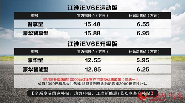 最大续航390KM 江淮iEV6E上市补贴后5.95万元起