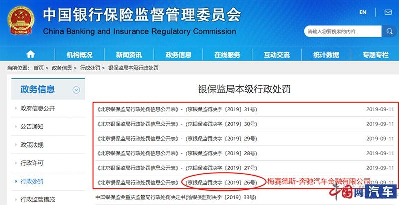 北京银保监局:奔驰汽车金融公司外包管理违规 被罚80万